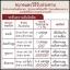 ยูโรลิซิน UROLIZIN อาหารเสริมลดความดัน เบาหวาน thumbnail 7