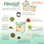 เวอรีน่า ไฟเบอร์แล็กซ์ (Verena Fiberlax) ล้างสารพิษในลำไส้ กระตุ้นระบบขับถ่าย thumbnail 2