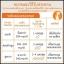 ยูโรลิซิน UROLIZIN อาหารเสริมลดความดัน เบาหวาน thumbnail 6