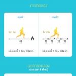 ออกกำลังกายยังไง ร่างกายจะเผาผลาญไขมันได้ดี